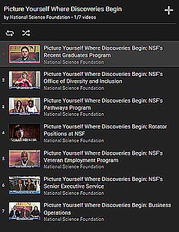 People Profiles Playlist on YouTube