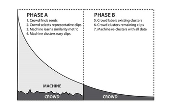 a conceptual overview of how the Alloy system works between crown and machine