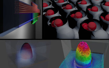 From massive supercomputers come tiniest transistors