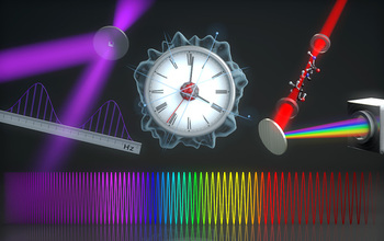 a clock, laser beems and frequency combs