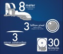 Infographic LSST by the numbers, 30 terabytes, 3 mirror construction, 3 billion pixel digital camera