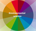Environmental science graphic with terms including ethics, ecology, biology, chemistry and others.