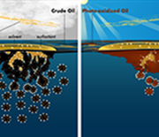 Illustration of airplane dropping oil dispersants into a body of water.
