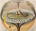 An 1847 depiction of the Norse Yggdrasil, or tree of life, from an Icelandic tale.