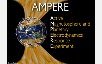 The AMPERE experiment will allow atmospheric scientists to track the effects of space weather.