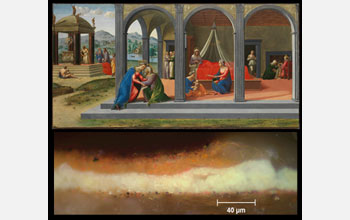 Top: Scenes From the Life of Saint John the Baptist, Bottom: Cross section of paint layers.
