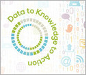 data to knowledge to action conference logo