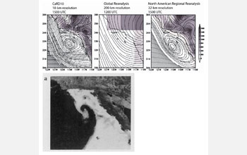 Images of famous eddy in Southern California showing what dynamical downscaling can achieve.