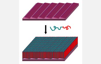 Illustration showing sawtooth ridges on a crystal  that guide self-assembly of nanoscale elements.