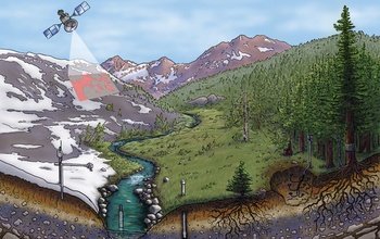 illustration showing mountains, river, forest, earth and a satelite