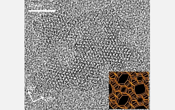 Silicon-oxygen nanoparticles aggregate to form zeolites.