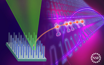 Illustration of a diamond nanowire matrix emitting a stream of single photons.