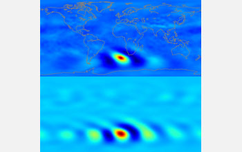 Observations, top, and simulations, bottom, of teleconnection patterns in upper level winds.