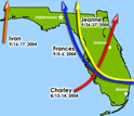 Map of Florida with arrows showing paths of hurricanes Ivan, Frances, Charley & Jeanne
