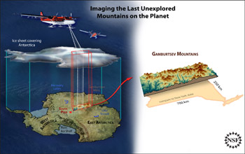 Illustration: Imaging the last unexplored mountains on the planet, Antarctic's Gamburtsev Mountains.