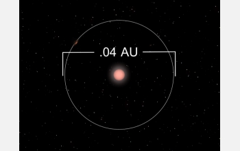 Gliese 876 and the orbits of its three known planets