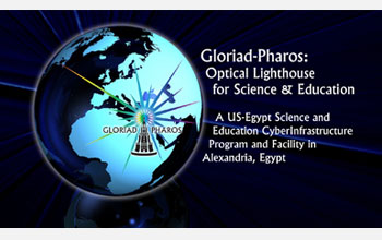 Text and illutration: Gloriad-Pharos: Optical Lighthouse for Science and Education.