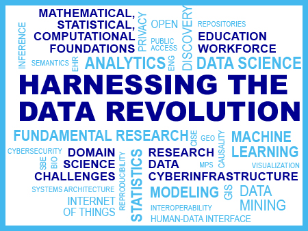 Word cloud representing Harnessing the Data Revolution (HDR), one of NSF's