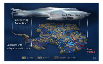ice sheet schematic