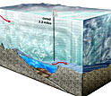 Lake Vostok cross-section