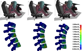 variations of stress on lumbar spine based on position of the driver