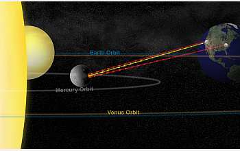 An artistic rendering of the observational geometry researchers used to study Mercury.