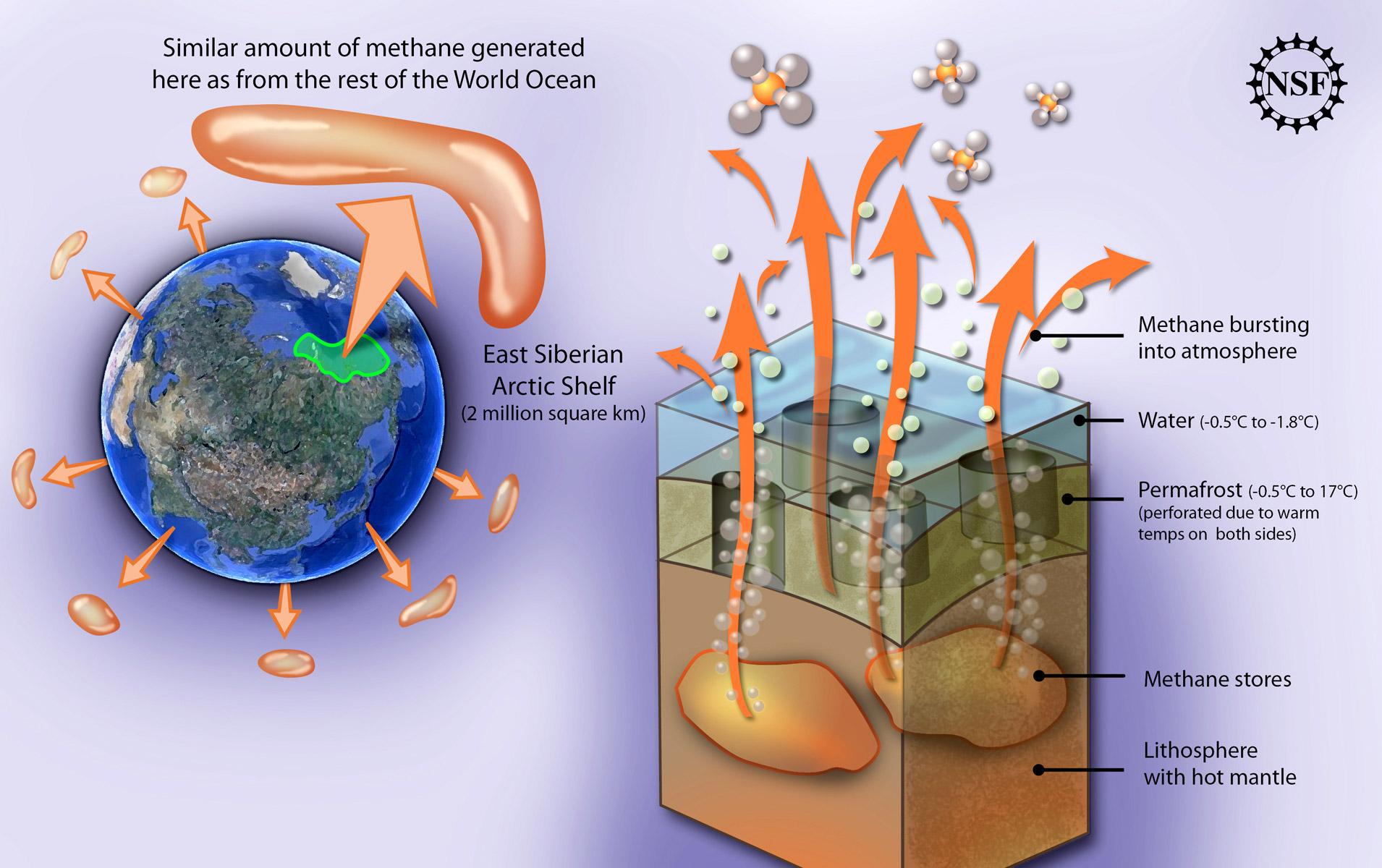 Risultati immagini per arctic, methane