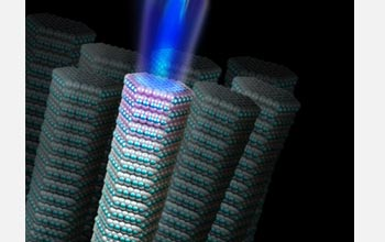 Illustration of a nanowire laser.