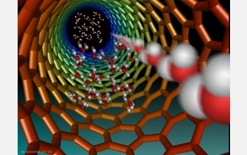 Water travels through carbon nanotubes faster than models predict.