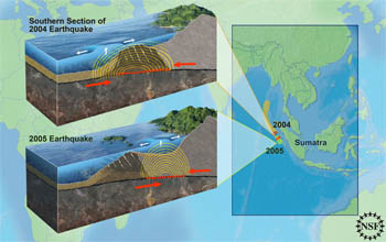 Illustration of earthquakes off Sumatra in 2004 and 2005