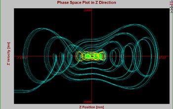 Multimedia Gallery - Plot of a Trajectory Simulation | NSF