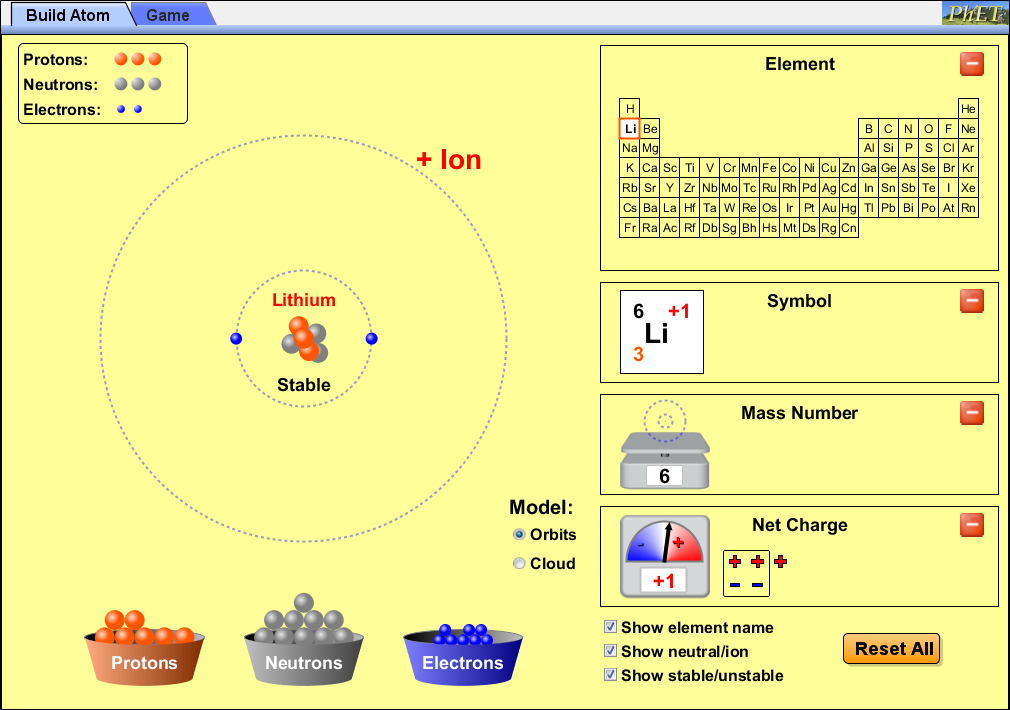 PhET Simulations Provide Interactive Learning Tools- All ...