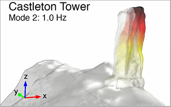 data visualization exaggerates the movement of Castleton Tower