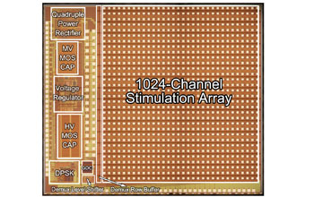 A third-generation retina chip