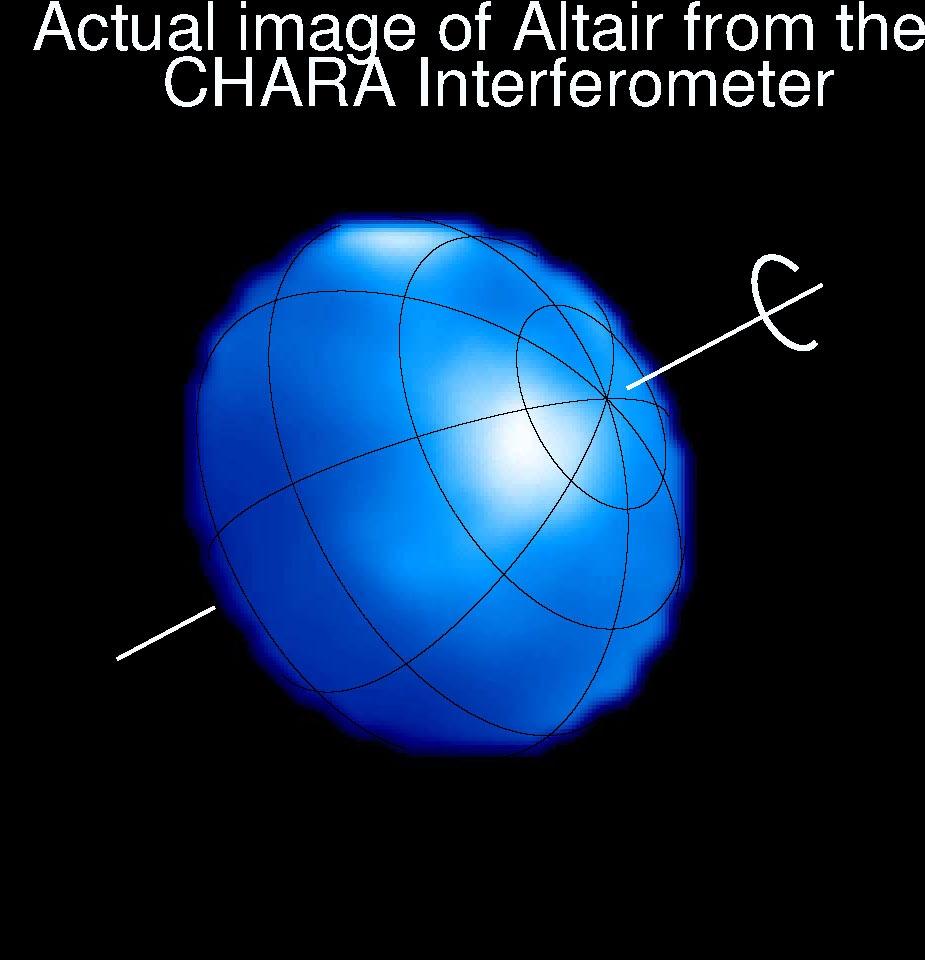 Portrait de l'étoile Altaïr avec l'interféromètre Chara