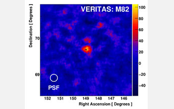 the very high energy gamma-ray emission observed by VERITAS.
