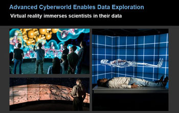 Advanced Cyberworld Enables Data Exploration:  An image gallery on CAVE2.