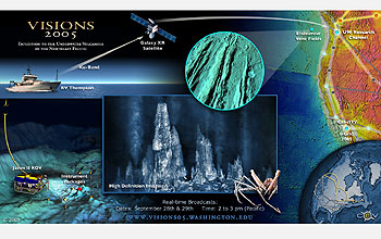 VISIONS '05 studies undersea hot springs associated with volcanoes of the Juan de Fuca Ridge.
