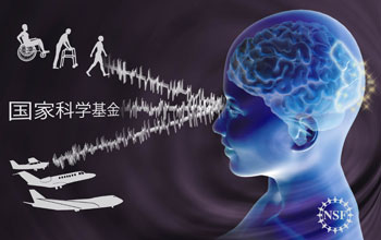 Image with a head and three brain patterns going to people, Chinese characters and airplanes.