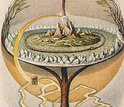 This 1847 depiction shows the Norse tree of life, known as Yggdrasil.
