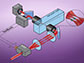 image shows the basic setup that enables researchers to use lasers as optical tweezers