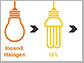 infographic comparing different types of bulbs