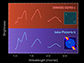 Infrared spectra of doppelg�nger planets