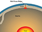 illustration of the earth's mantle