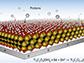 MXene electrode