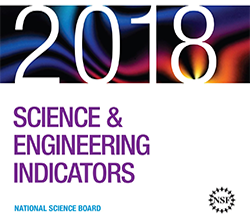 Science and Engineering Indicators 2018