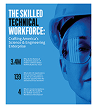 THE SKILLED TECHNICAL WORKFORCE: Crafting America's Science & Engineering Enterprise cover