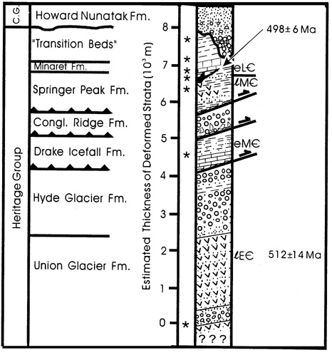 Marine And Terrestrial Geology And Geophysics